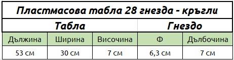 razmeri28