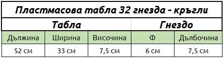razmeri32