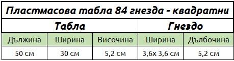 razmeri84